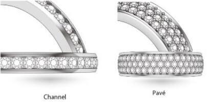 Channel set diamonds vs. pave set diamonds