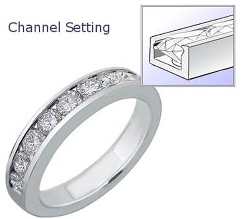 Channel setting groove secures diamonds