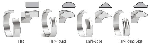 Examples of ring band shapes