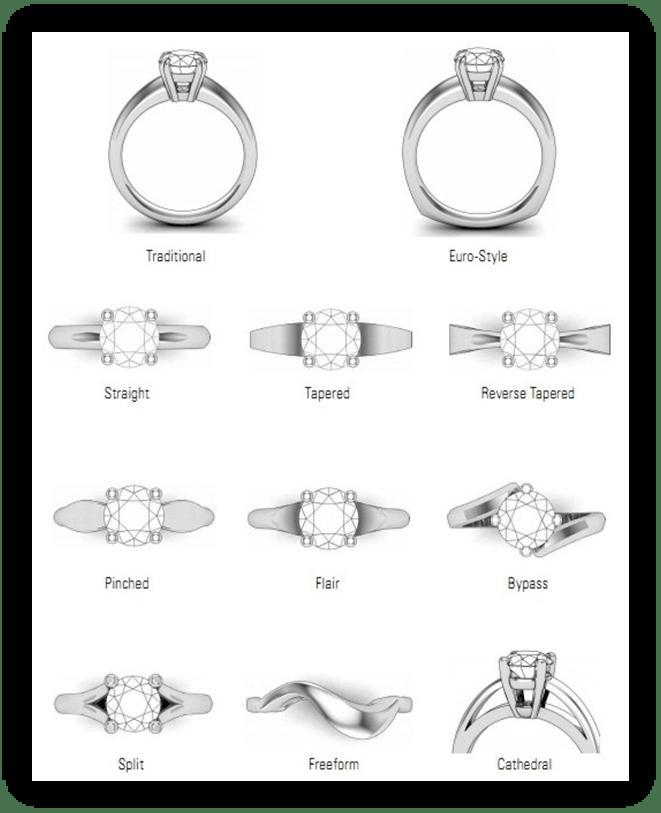 Styles of ring shanks